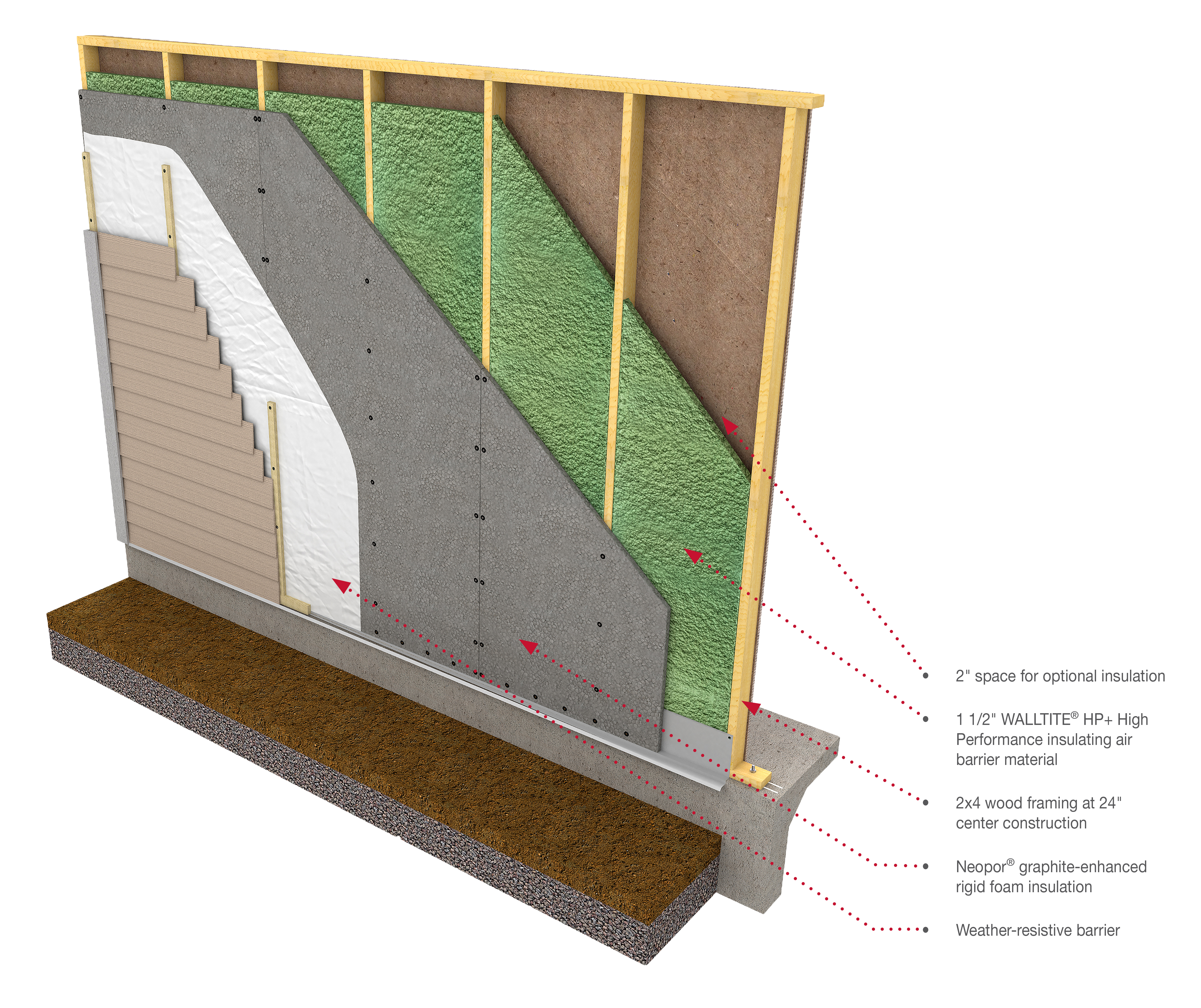 Continuous insulation sheathing simplifies energy code Standard insulation for exterior walls