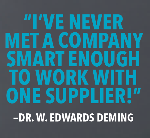 Deming pull quote