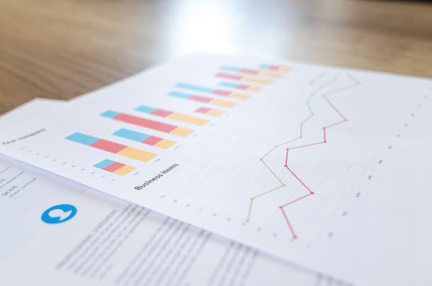 bar chart and line graphs