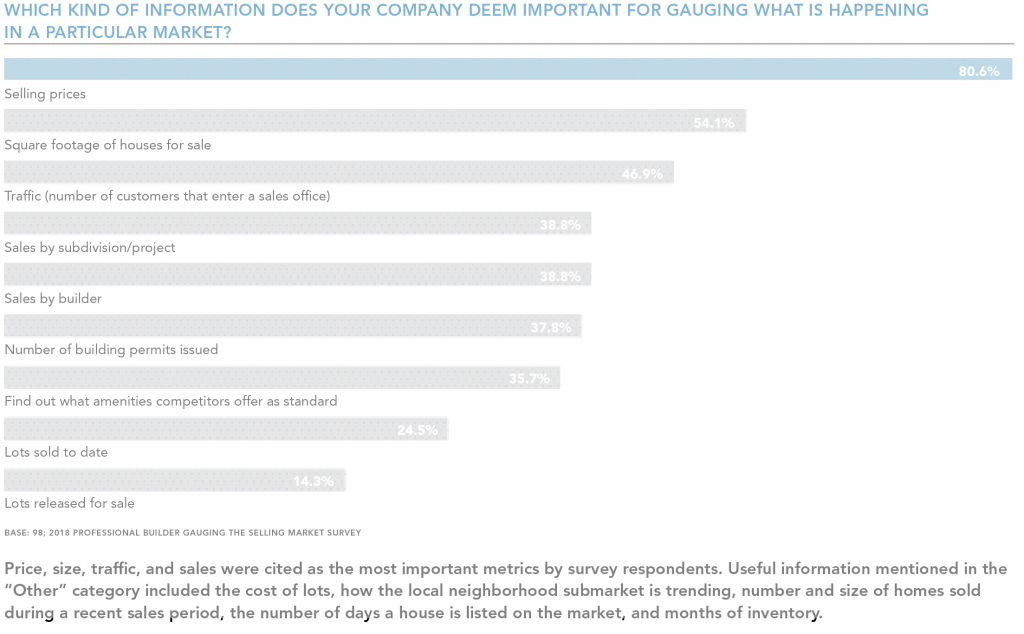 Ranking_Marketing_Research_Metrics.png