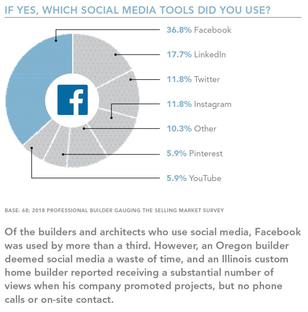 Social_Media_%20Tools_For_market_Research.png