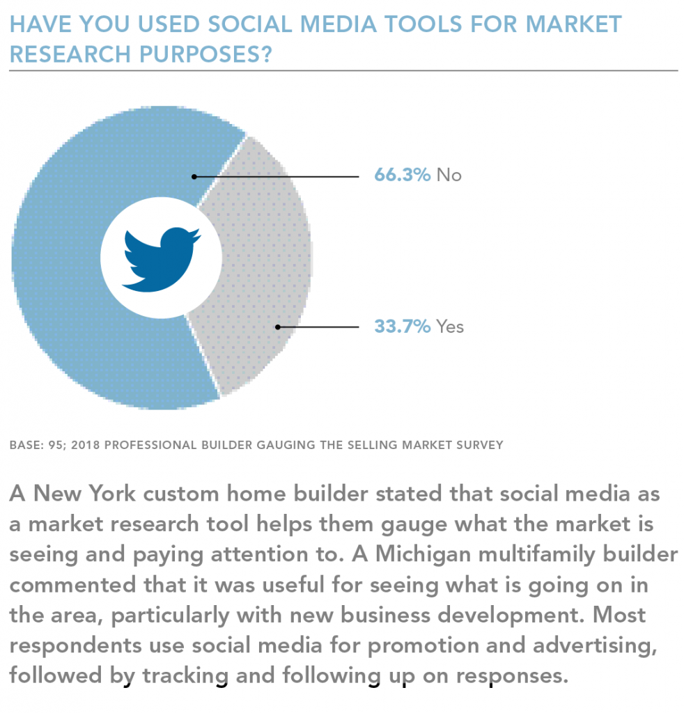 Social_Media_for_Market_Research_0.png