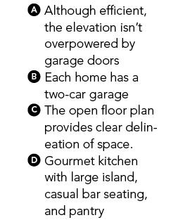 House Review_Evans_Duplex Clubhome_plan key 1