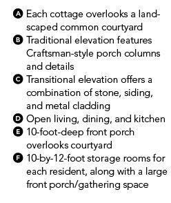 House Review_Larry Garnett_Smithville Cottages_plan key