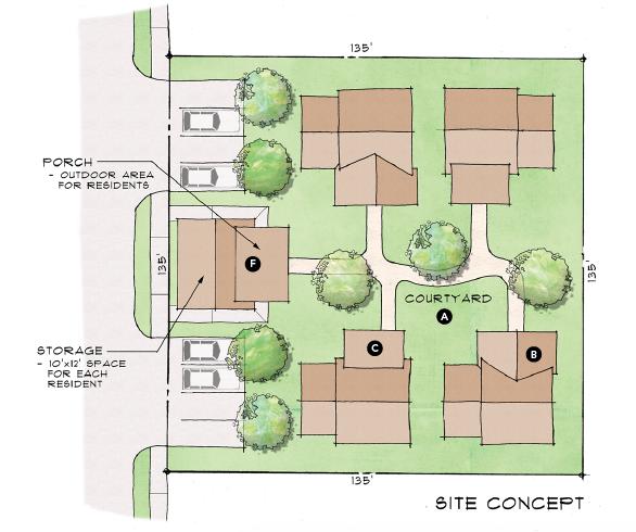 House Review_Larry Garnett_Smithville Cottages_site plan