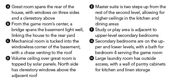 House Review_Monte Vista_Handlen_plan key