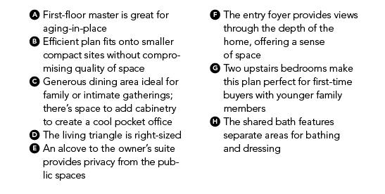 House Review_TK Associates_Lean Design_plan key
