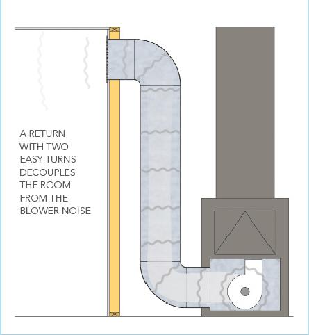 Duct return diagram