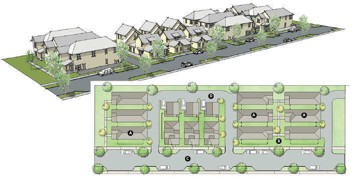 Garnett starter homes development drawing
