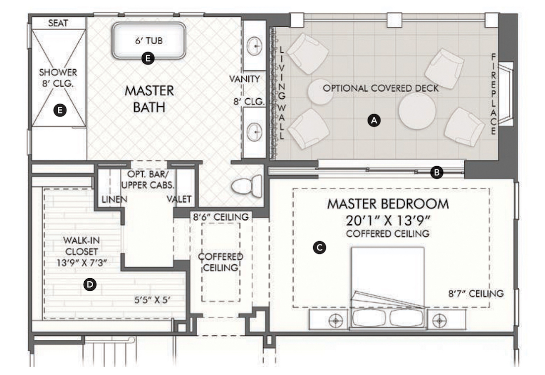 House Review: Master Suites