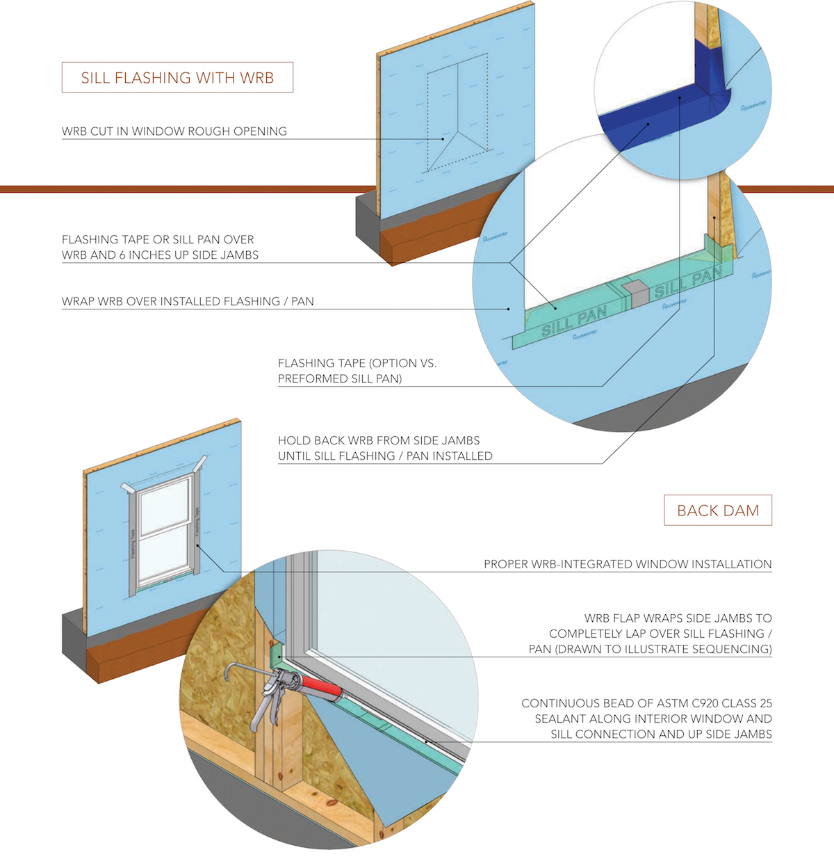 How to install window flashing tape - 1 Cut The Wrb Cut Diagonals From The Center Of The Rough Opening To The Bottom Corners And Extend The Cuts 3 Inches Horizontally From Each Corner