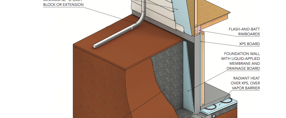 Essential details for warm dry basements in cold climates for Best backfill material for foundation