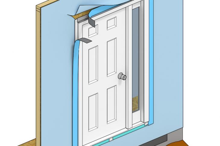 Preventing leaky doors